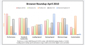 browser-roundup